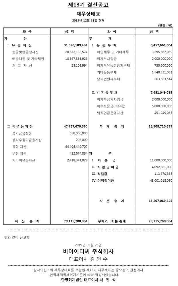 제13기-결산공고